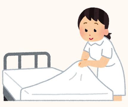 病院のベッドが硬い