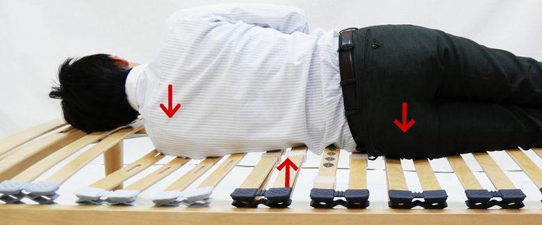 ウッドスプリングベッドに男性が横寝