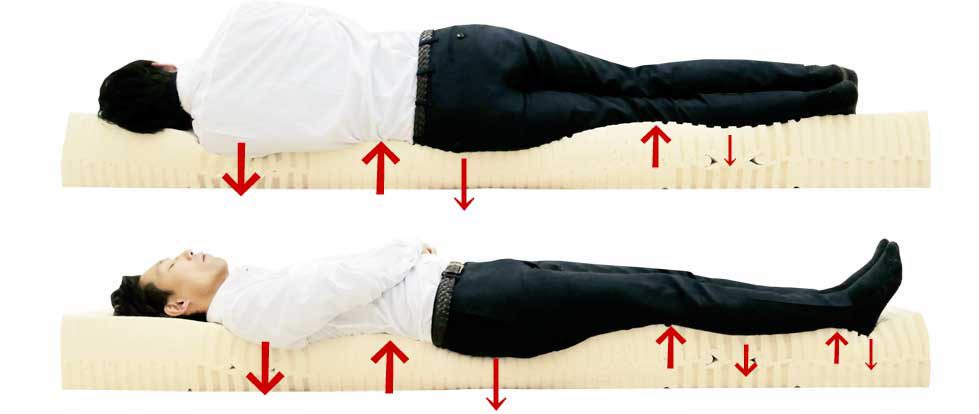 ラテックスマット20cmミディアムに男性が横寝 仰向け寝