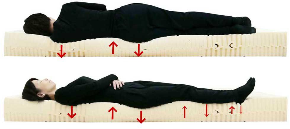 ラテックスマット20cmミディアムに女性が横寝 仰向け寝