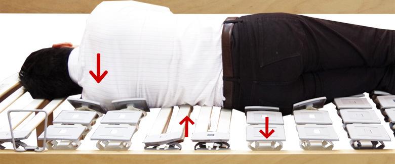 X-pointベッドに男性が横寝